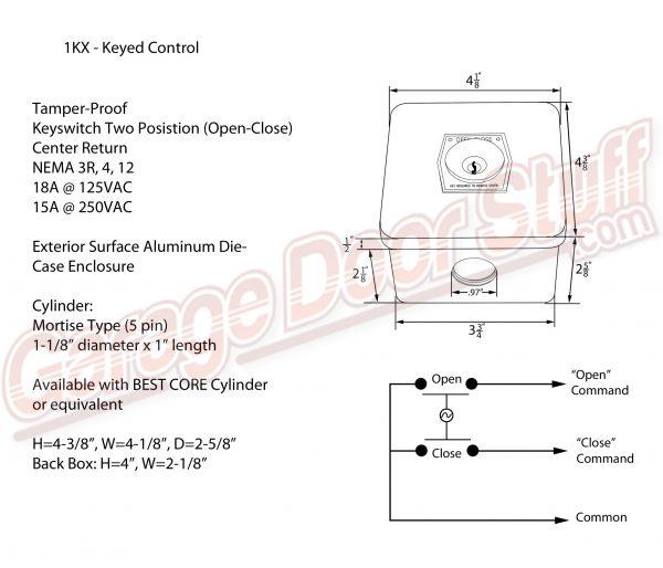 1KX-Keyed Control
