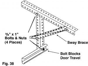angle kit guide