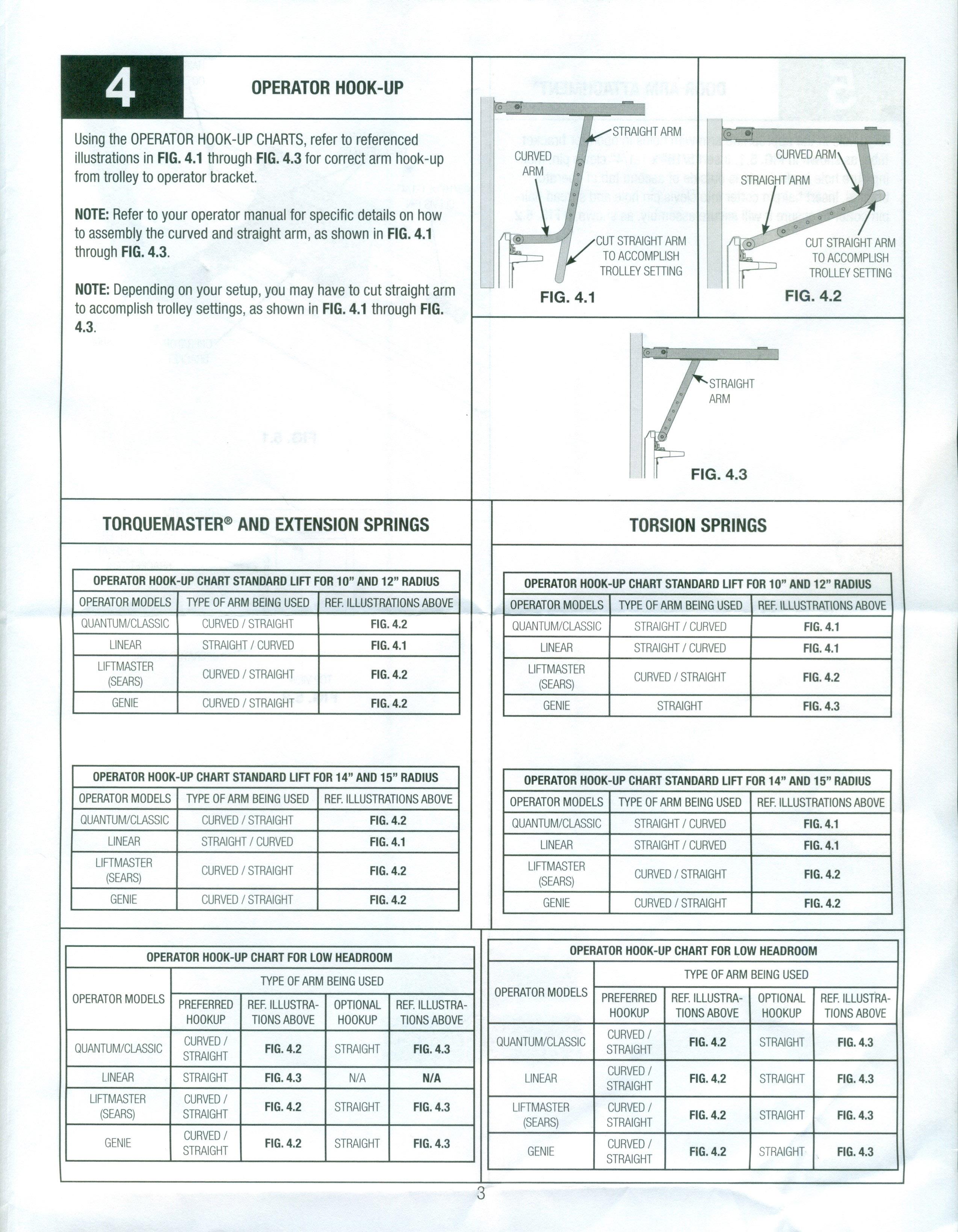 Wayne Dalton Trolley Arm Attachment Installation Garage